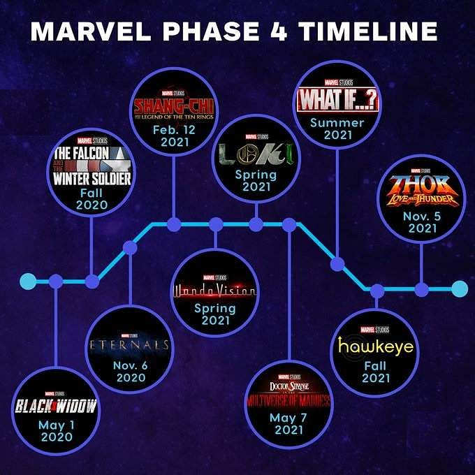 Everything you need to know about Marvel Cinematic Universe's Phase 4 from Comic-Con